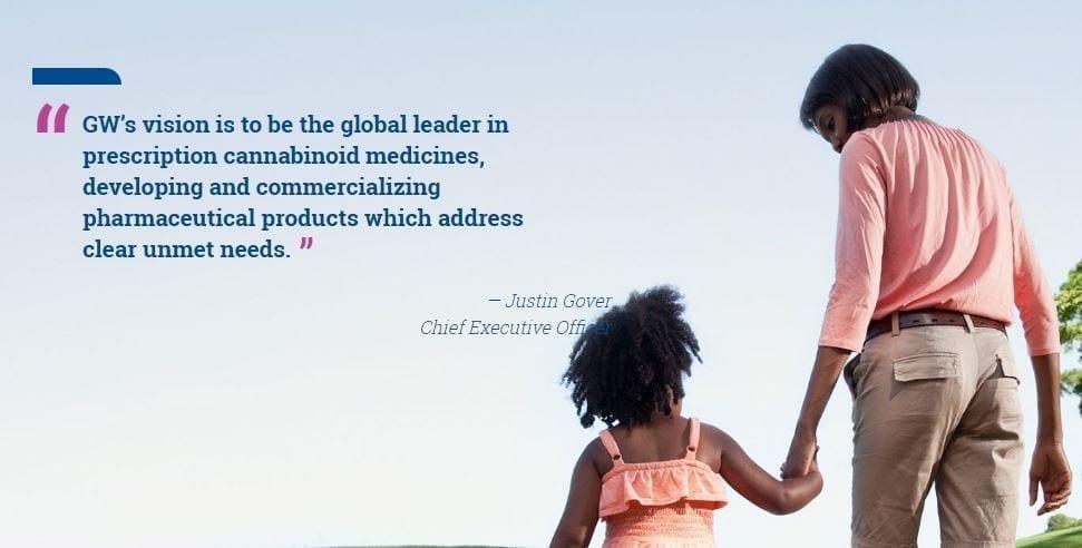 GW Pharmaceuticals Vision Statement