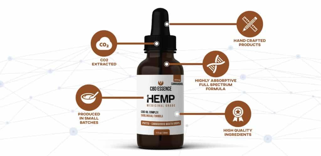 cbd essence medicinal grade tincture nutri hemp