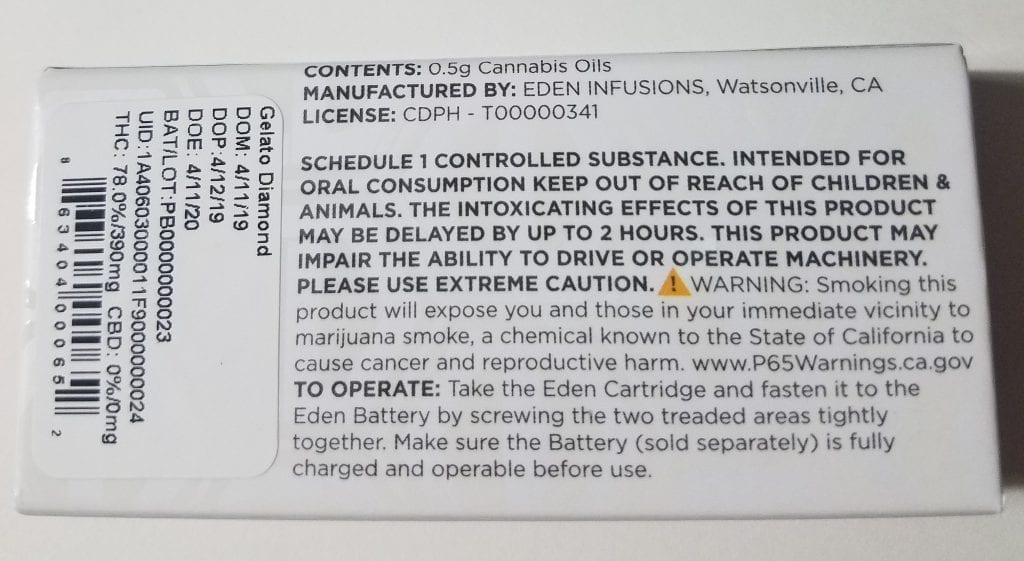 Eden Cartridge Packaging Back