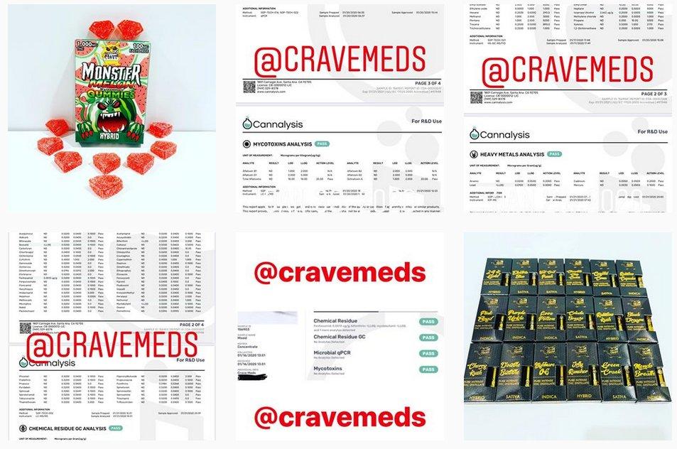 Cravemeds_altered_lab_tests