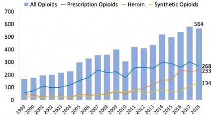 opioid-deaths-Colorado