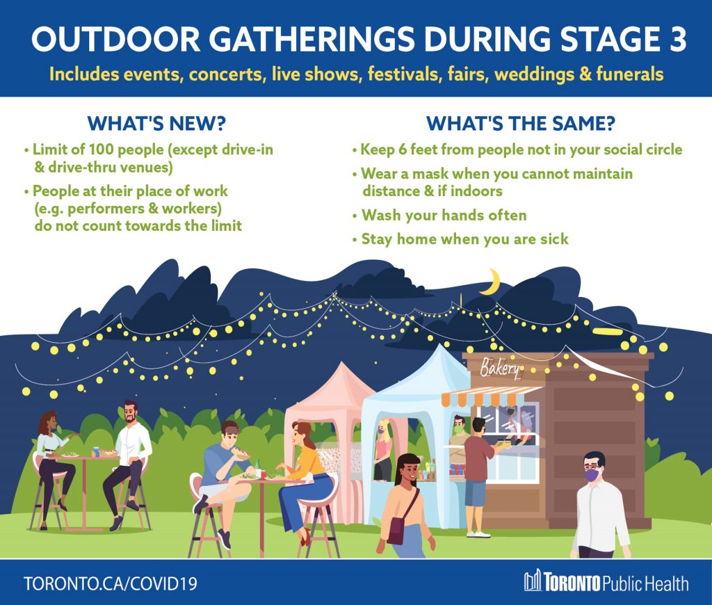 Outdoor-gatherings_Toronto