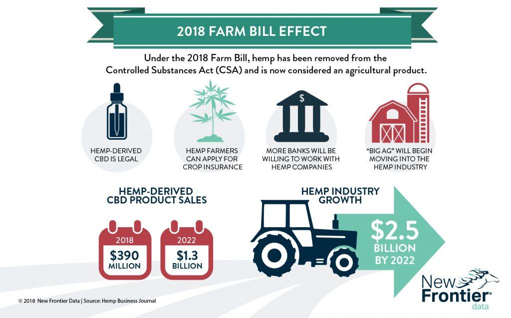 2018_Farm_Bill