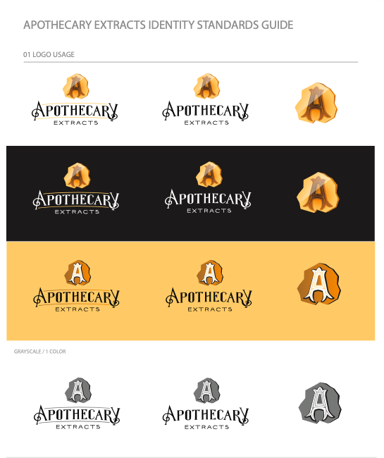 apothecary extracts guideline