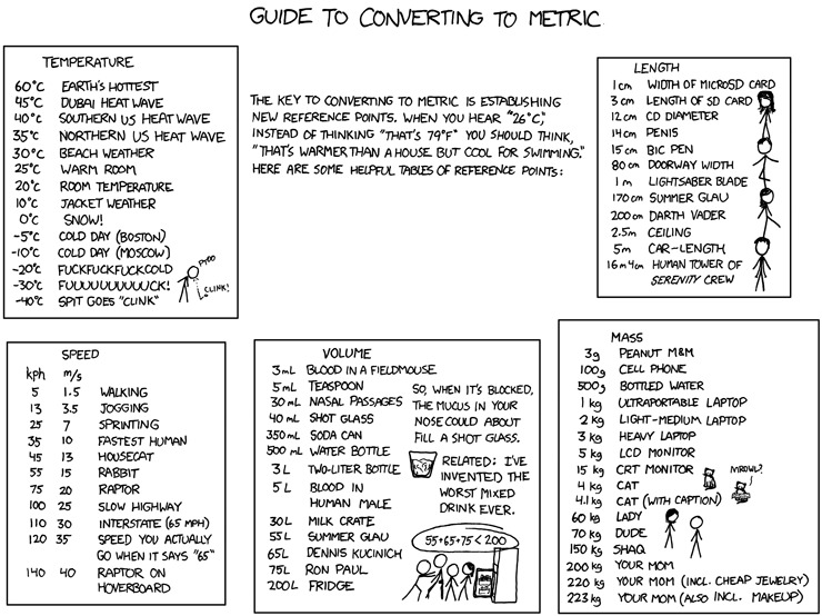 XKCD-converting_to_metric