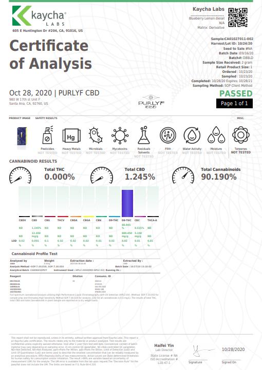 delta 8 lab results