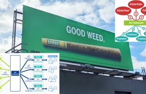 cannabis_ad_networks