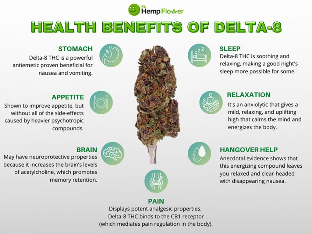 Delta-8-Infographic-800