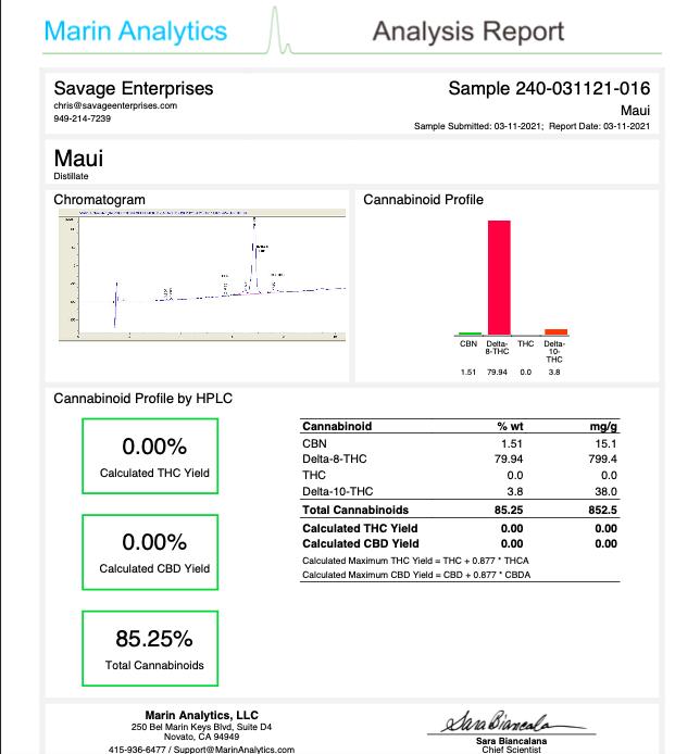 effex lab results